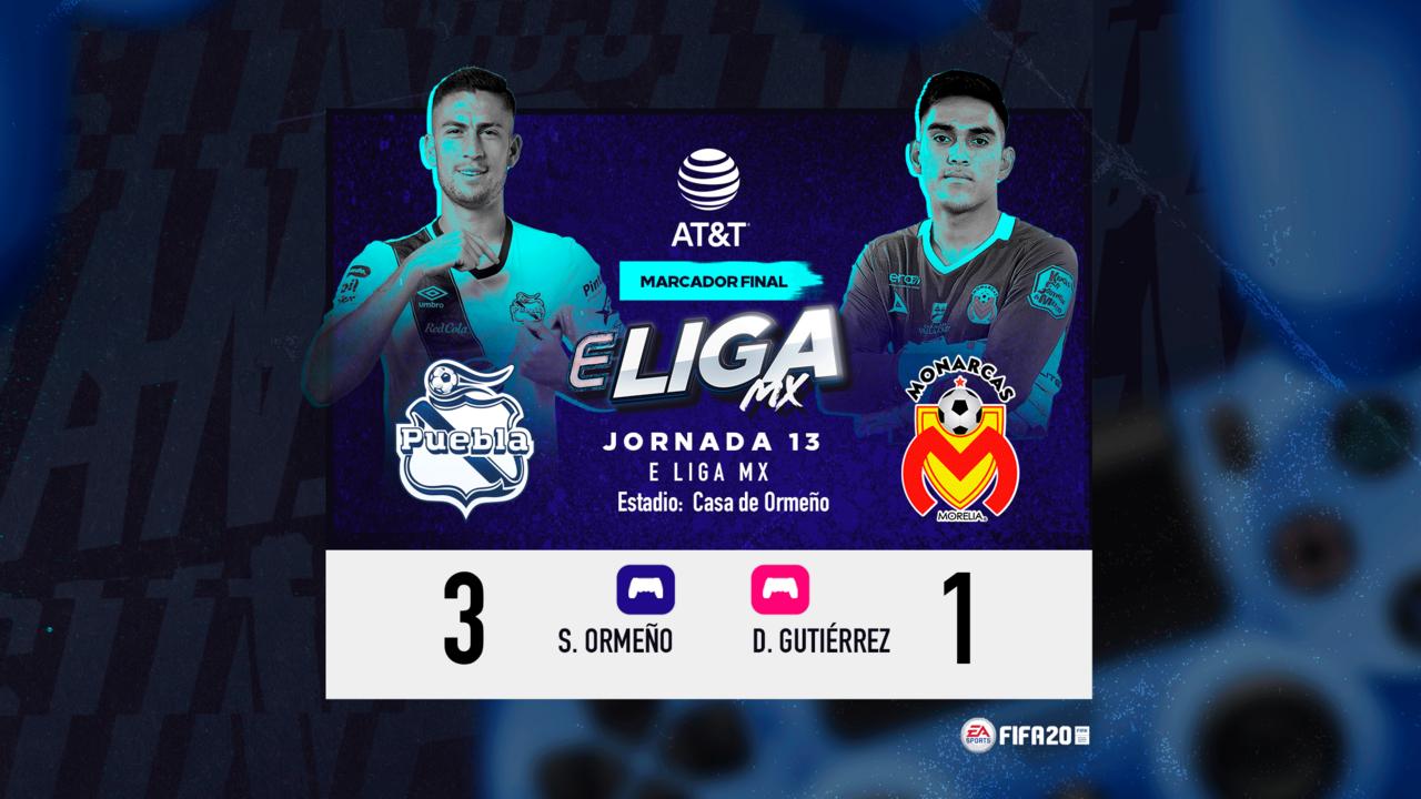 Puebla y Ormeño regresan a la victoria a costa de Morelia
