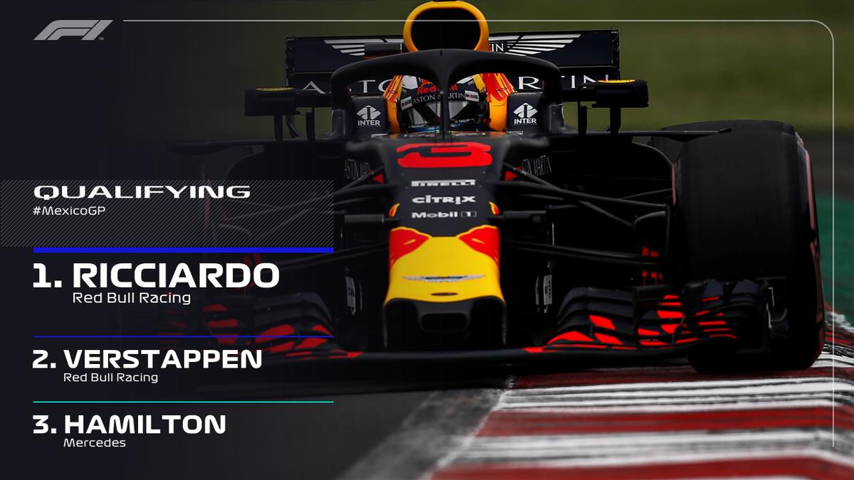 Qualifiche GP Messico - Ricciardo di rabbia! Prima fila Red Bull