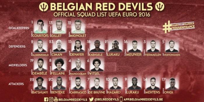 Com um estreante, Wilmots anuncia elenco final da Bélgica para disputar Eurocopa