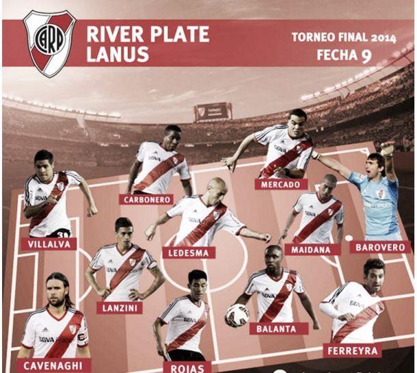 River Plate: Jugador x jugador