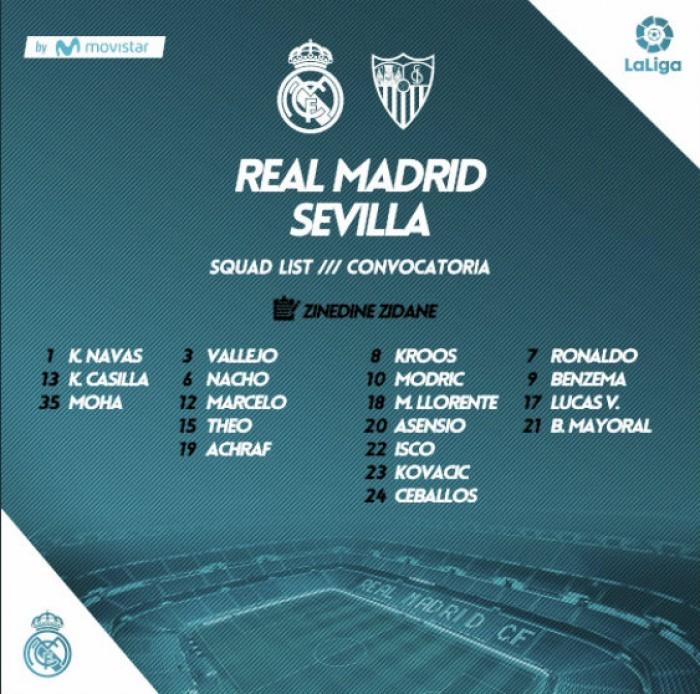 Lista de convocados para el partido contra el Sevilla FC