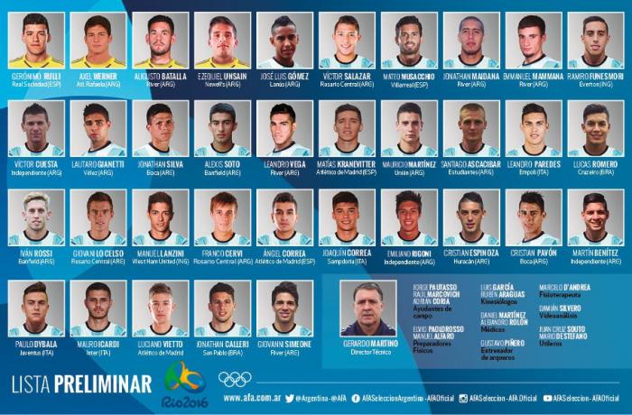 Sem Messi e com Calleri, Argentina divulga pré-lista de convocados para os Jogos Olímpicos Rio 2016