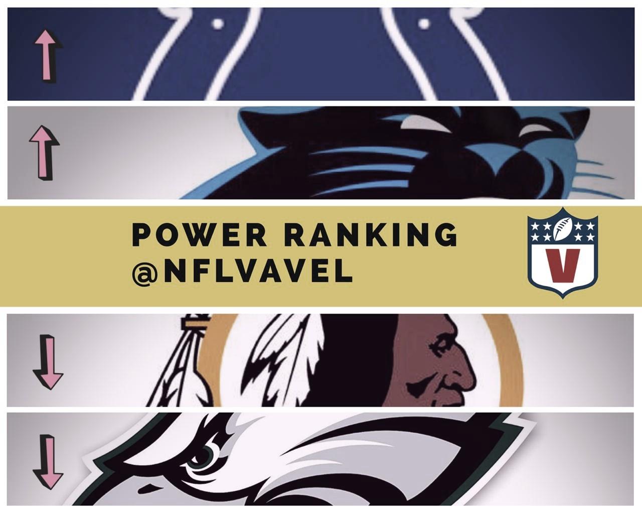 Power Rankings: Semana 3