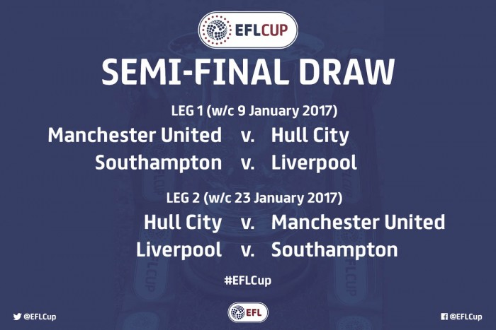 Semifinais da Copa da Liga Inglesa são sorteadas, e confronto entre Liverpool e Saints se destaca