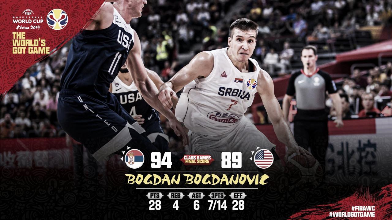 Resumen día trece Mundial China 2019: Serbia le gana la partida a EE.UU
