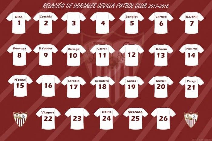 El Sevilla FC facilita una primera lista de dorsales para la 2017/18