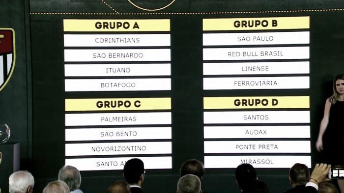 Mata-mata do Paulistão 2017 contará com jogos de ida e volta