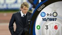 Inter ed il tabù San Paolo: 18 anni senza vittorie