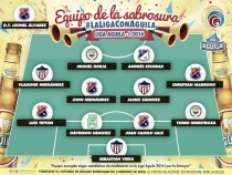 Jugadores y técnico del DIM en el 11 ideal de la Liga