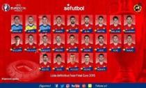 Euro 2016 : Vincente Del Bosque a choisi ses hommes pour le triplé