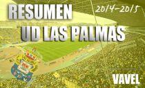 Resumen temporada 2014/15 de la UD Las Palmas: el añorado regreso