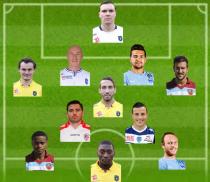 Ligue 2 : Equipe Type de la 31ème journée