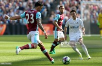 """José Fonte insists West Ham need to """"look up"""" the league table ahead of Everton clash"""