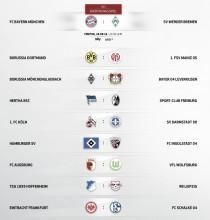 Previa de la Jornada 1 de la Bundesliga 2016/17
