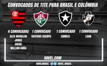 Garotos do Rio: clubes cariocas têm sete convocados e jogarão em casa
