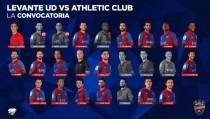 Los elegidos de Rubi frente al Athletic