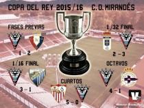 El Mirandés, a soñar con otra gran Copa del Rey