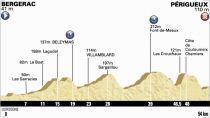 Tour de France 2014 - Le profil de la 20ème étape