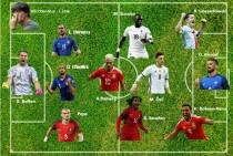 Euro 2016: l'équipe type des quarts