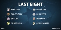 Champions League, ecco le magnifiche otto: Monaco e Leicester pronte a sorprendere