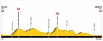 Resultados Etapa 5 del Tour de Romandia 2016: Olon-Gènève.
