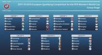 Sorteio define grupos de Eliminatórias Europeias para Copa do Mundo Feminina 2019