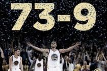 NBA: 73-9! Golden State bate recorde dos Chicago Bulls