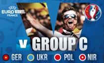 Análisis Grupo C: La campeona del mundo quiere su reinado local