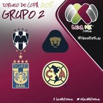 Monterrey Femenil debutará en la Copa
