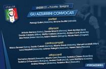 La 'Azzurrini' muestra su convocatoria