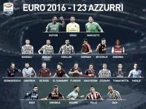 Montolivo y Jorginho lideran la lista de descartados de Conte