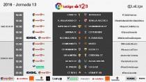 Fecha y hora del Rayo Vallecano - UCAM Murcia de la jornada 13
