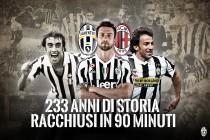 Milan - Juventus: i precedenti. Atto I: la storia bianconera a San Siro
