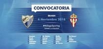 Convocatoria del Málaga- Sporting