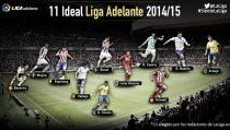 Mojica y Óscar, en el once ideal de la temporada de la LFP