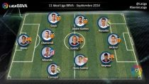 Tres del FC Barcelona en el once ideal de la LFP de septiembre