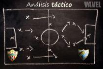 Análisis táctico: Almería- Málaga