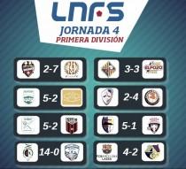 Resumen de la cuarta jornada de la Liga Nacional de Fútbol Sala
