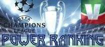 Champions League 2015/16: il Power Ranking