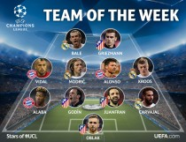"Cuatro madridistas en el ""Team of the Week"" de la UEFA"