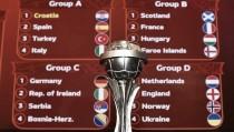 Croacia, Turquía e Italia, primeros rivales en el Europeo sub-17 masculino