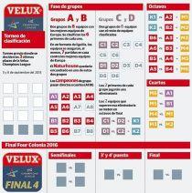 Nuevo formato para la Velux Champions League