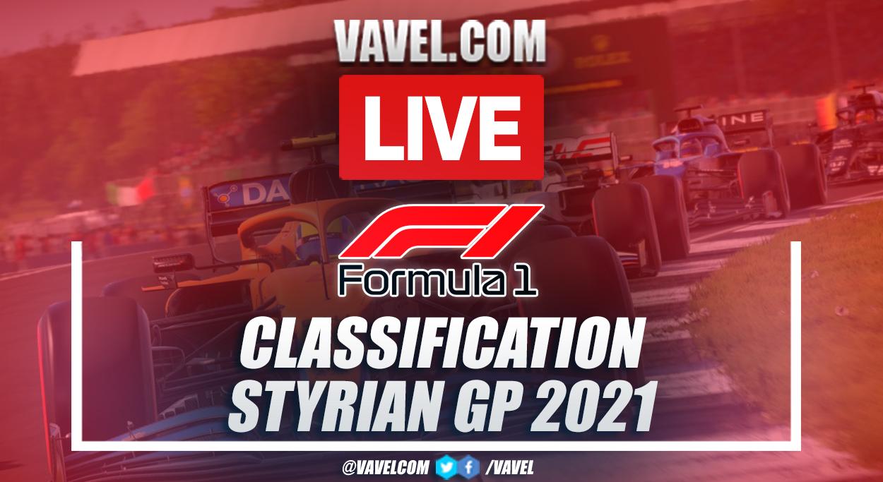 Highlights: Styrian GP Classification Formula 1