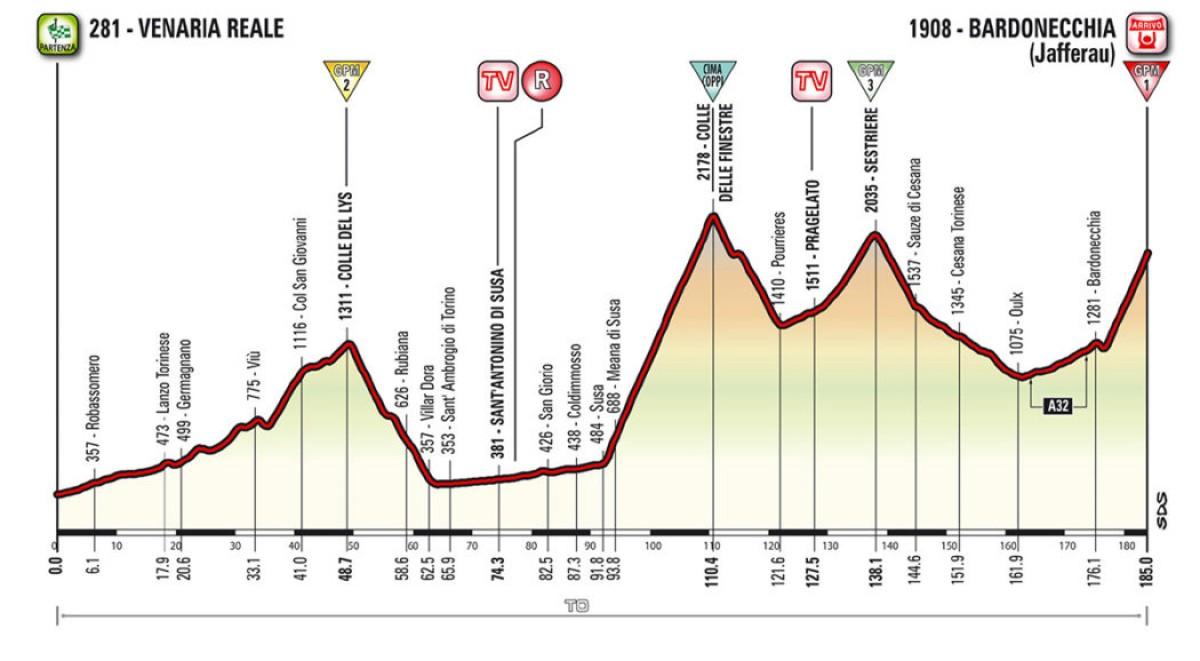 Giro d'Italia 2018, la presentazione della diciannovesima tappa