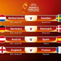 Quarts de finale de l'Euro