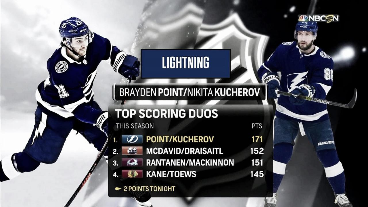 La NHL bajo la dictadura de Point y Kucherov