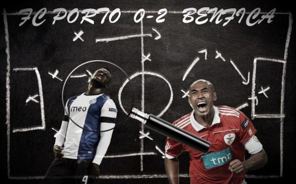 Clássico visto à lupa: análise táctica ao FC Porto 0-2 Benfica