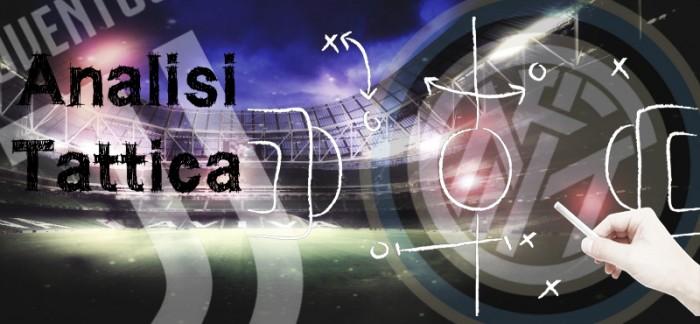 Juventus-Inter, l'analisi tattica