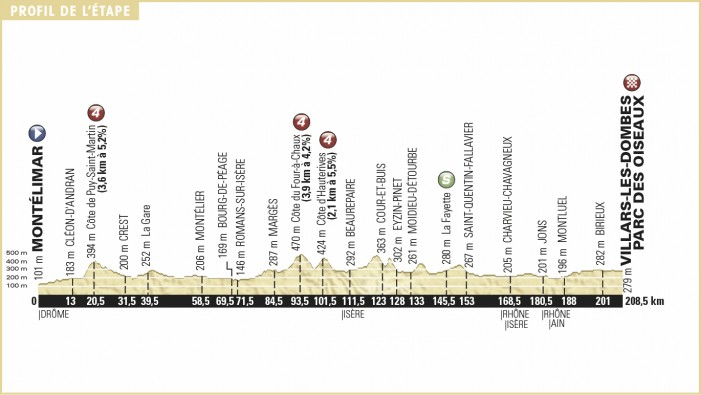 Tour de France 2016 stage 14 Preview, Montelimar to Villars-les-Dombes Bird Park – 208km