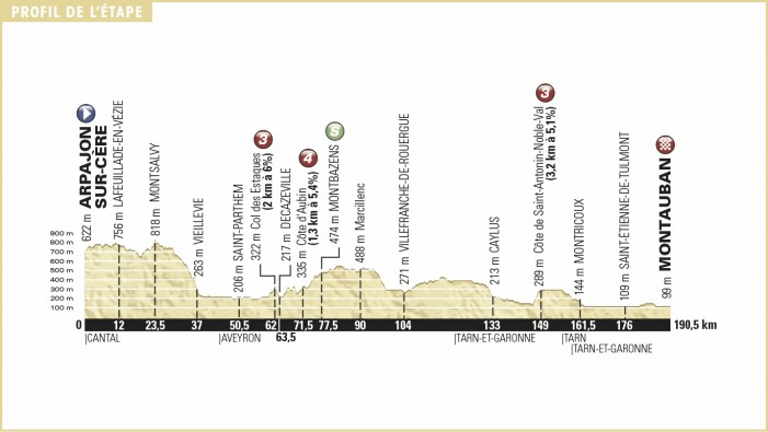 Tour de France Stage 6 Preview Arpajon-Sur-Cere to Montauban – 190.5km